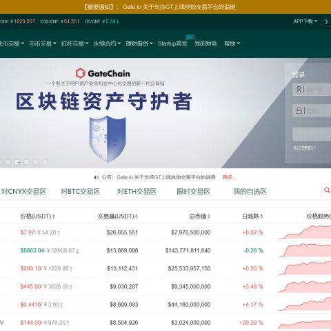 Главная страница биржи Gate.io