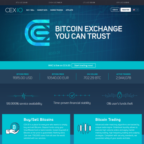 Главная страница биржи CEX.IO