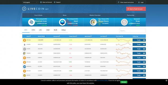 Главная страница биржи Livecoin
